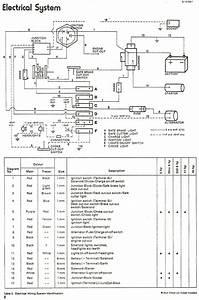 Wiring Up A Modern Key Switch
