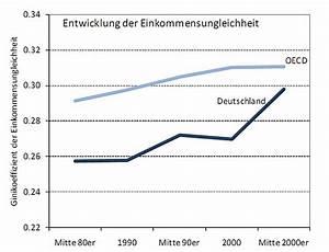 Durchschnittlicher Stromverbrauch Berechnen : singlehaushalt kosten greven ~ Themetempest.com Abrechnung