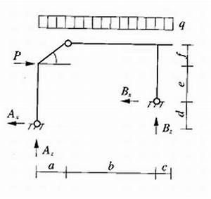 Auflagerreaktionen Berechnen : mp forum berechnung der kr fte in einem dreigelenkrahmen matroids matheplanet ~ Themetempest.com Abrechnung