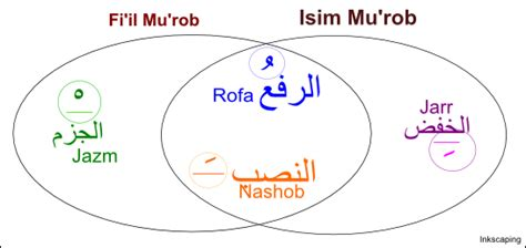 We did not find results for: JURMIYAH - BAB IROB