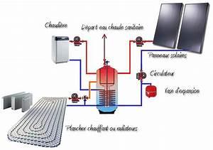 Meilleur Chauffage D Appoint : quel est le meilleur chauffage et le plus confortable ~ Nature-et-papiers.com Idées de Décoration