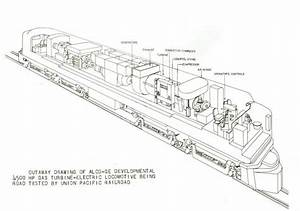 Vintage Ge Electric Locomotive Diagram