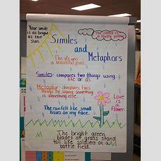 Similes And Metaphors Httpmediacacheak1pinimgcomoriginalsaffa86