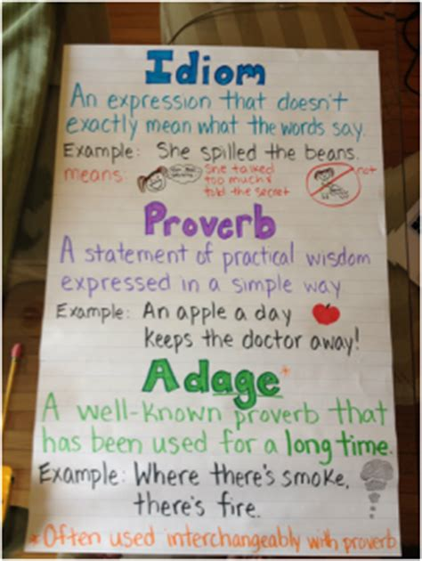 idioms adages  proverbs  kopari  grade los