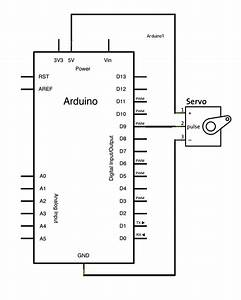 Kll Engineering Work Blog - Articles  Arduino