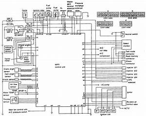 1995 Subaru Legacy Headlight Wiring Diagram