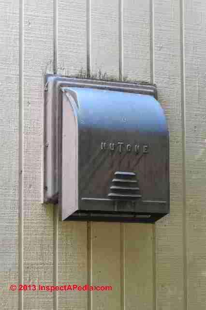 external exhaust fan for bathroom kitchen ventilation design guide