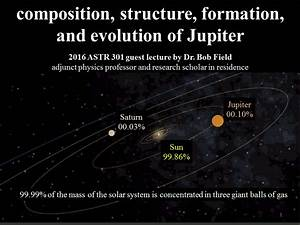 Solar System - Cosmic Evolution Project - Cal Poly, San ...