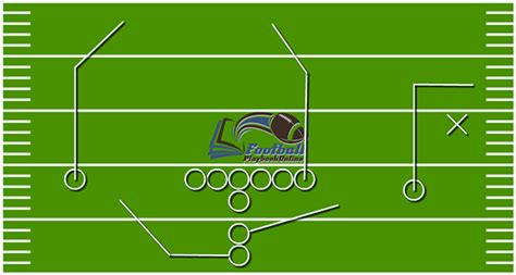 football playbook template flag football play template southbay robot