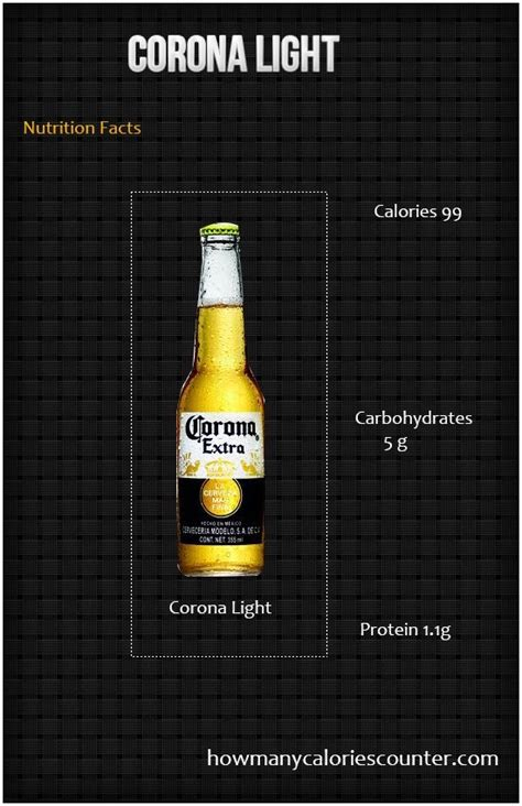 Carbs In Light by Carbs In A Corona Light Decoratingspecial