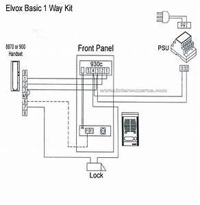Elvox 8870 Intercom Handset Data Sheet