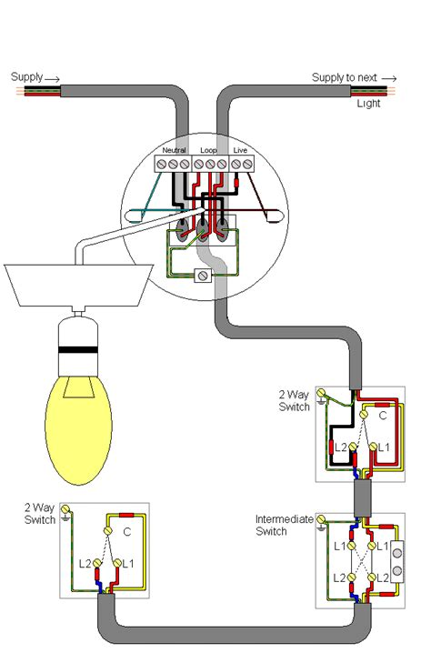 Electrics Intermediate Lrnonharm