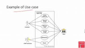 21 Use Case Based Testing Deriving Test Cases From Use
