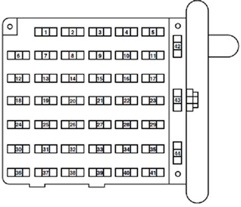 Fuze Diagram 2002 Ford E350 by Ford E 350 Duty Fuse Diagram Ford E450 Questions