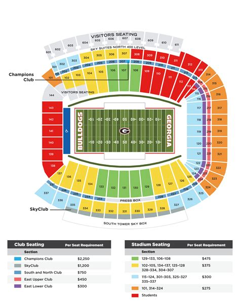 question  uga fans football visitor seating secrantcom