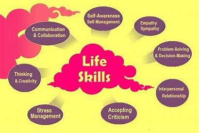 Skills Education Essential Everyone Importance Learn Should
