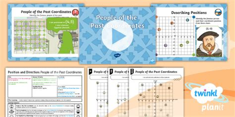 * New * Planit Maths Y6 Position And Direction Lesson Pack Coordinates (2