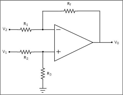 Arithmetic Circuits Tutorialspoint