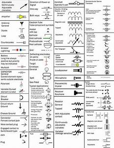 American National Standard Graphical Symbols For Electrical Diagrams