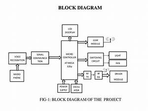 Image Result For Voice Recognition Diagram
