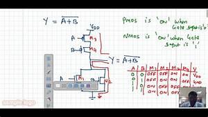 Cmos Logic And Stick Diagram