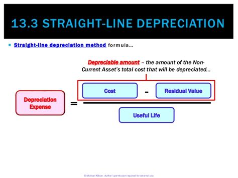 133 Straightline Depreciation