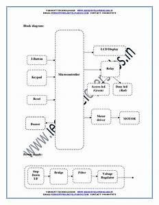 Vensoft Technologies Paperless E Cash Management System By Using An
