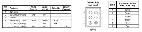 fisher joystickharness schematic chart plowsite