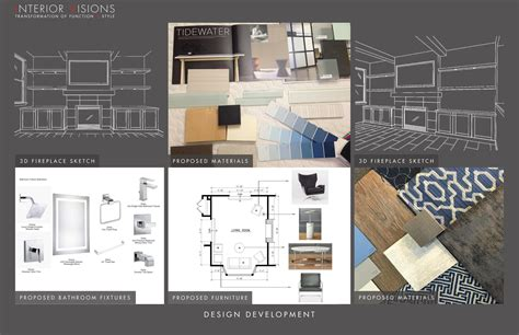 design process   work   interior designer