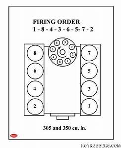 V8 Cylinder Numbering System