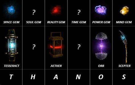 Ragnarok So Far And One Big Guess