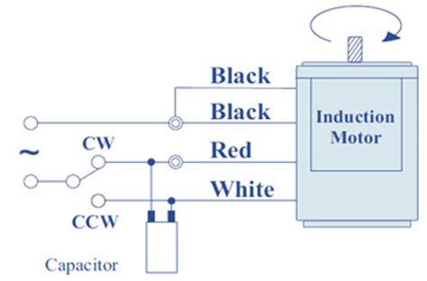 induction motor  watt induction motors manufacturer pune india
