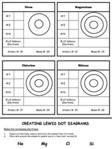 customizable and printable lewis dot diagram worksheet