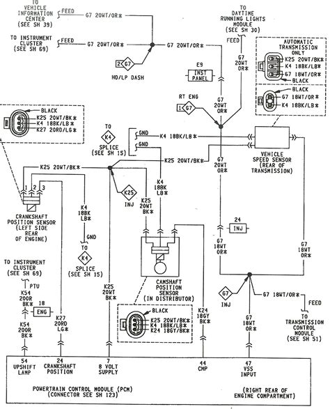 93 Jeep Grand Wiring Diagram by Grand I A 93 Jeep Grand With A 4 0l