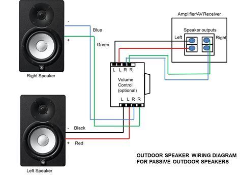 Best Outdoor Speakers For Gardens Patios