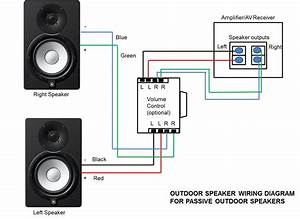 Best Outdoor Speakers In 2017 For Gardens Patios And Wiring Diagram
