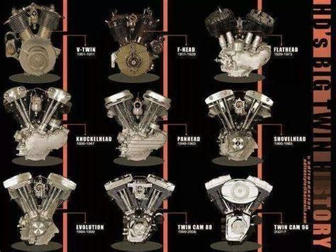 107 Best Mck Engines Images On Pinterest