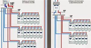 Tableau électrique Triphasé Legrand : branchement d 39 un tableau electrique en triphas monde de ~ Edinachiropracticcenter.com Idées de Décoration