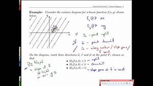 Unit 20-6 Directional Derivative-contour Diagrams