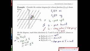 Manuals And Diagrams