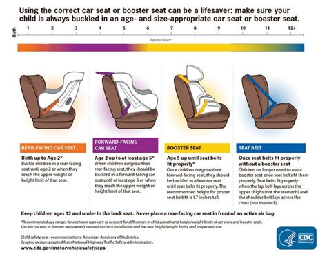 Louisiana's Child Car Seat Laws