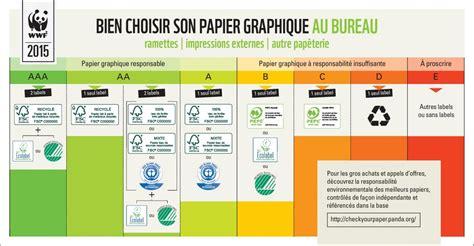 recyclage papier bureau gratuit pour une riposte solidaire riposte verte pour un bureau responsable