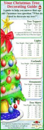 do you know how many lights are needed for your 7 foot tall christmas tree what size tree skirt