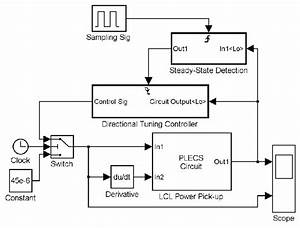 Simulink Model Of Lcl Based Power Pickup With Dtc  The