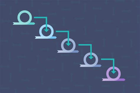 agile waterfall hybrid  proven method   team