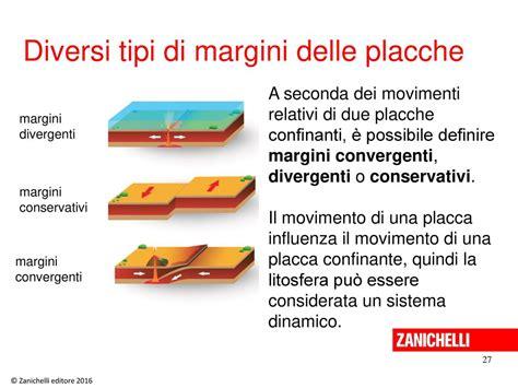 Diversi Tipi Di - 13 11 ppt scaricare