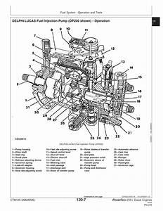 John Deere Workshop Manual For Engine 3029 By Power