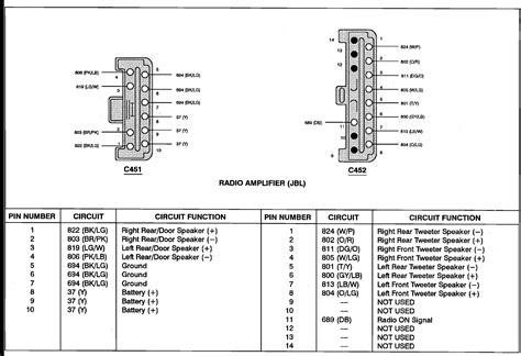jbl ford wiring harness 23 wiring diagram images