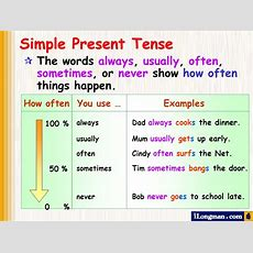 Simple Present Tense We Use This Tense To Talk About Habits  Ppt Video Online Download