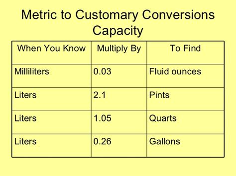 convert gallons to liters how many pints are in a quart pkhowto